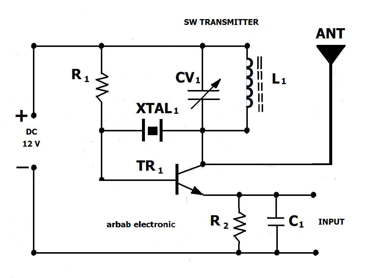 ارباب  الکترونیک -  arbab electronic